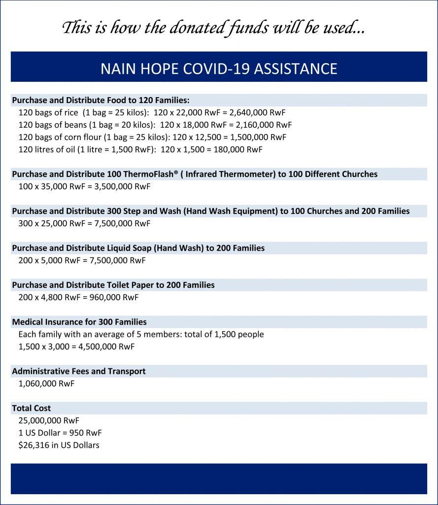 Covid-19-Assistance